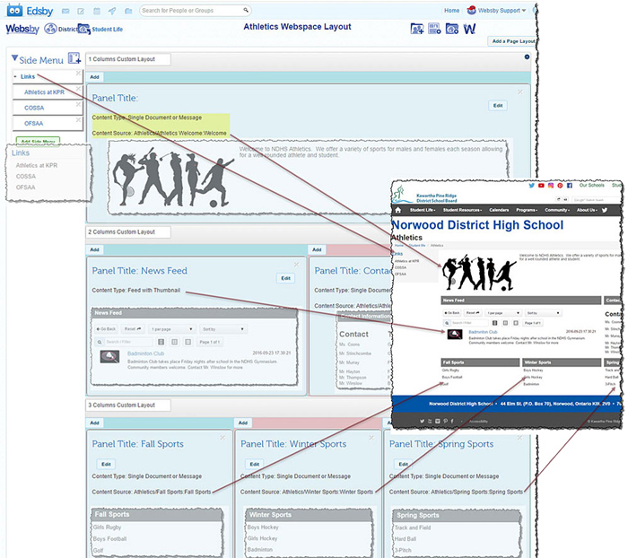 Image showing the relationship between the Websby layout manager and the layout of the web page